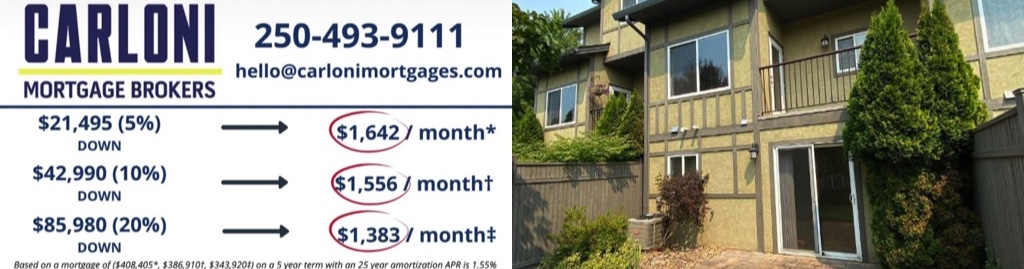 Best Place to Get a Mortgage in BC